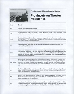 Milestones in Provincetown Theater
