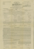 National Weir Co. 1914 IRS Return of Annual Income